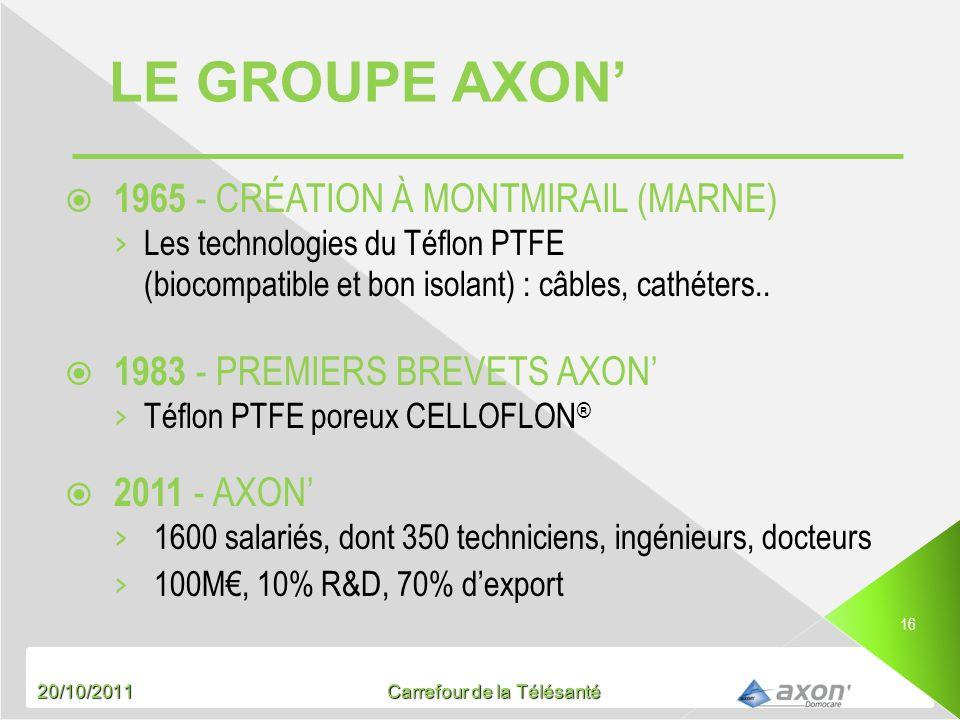 LE GROUPE AXON' 1965 - CRÉATION À MONTMIRAIL (MARNE)