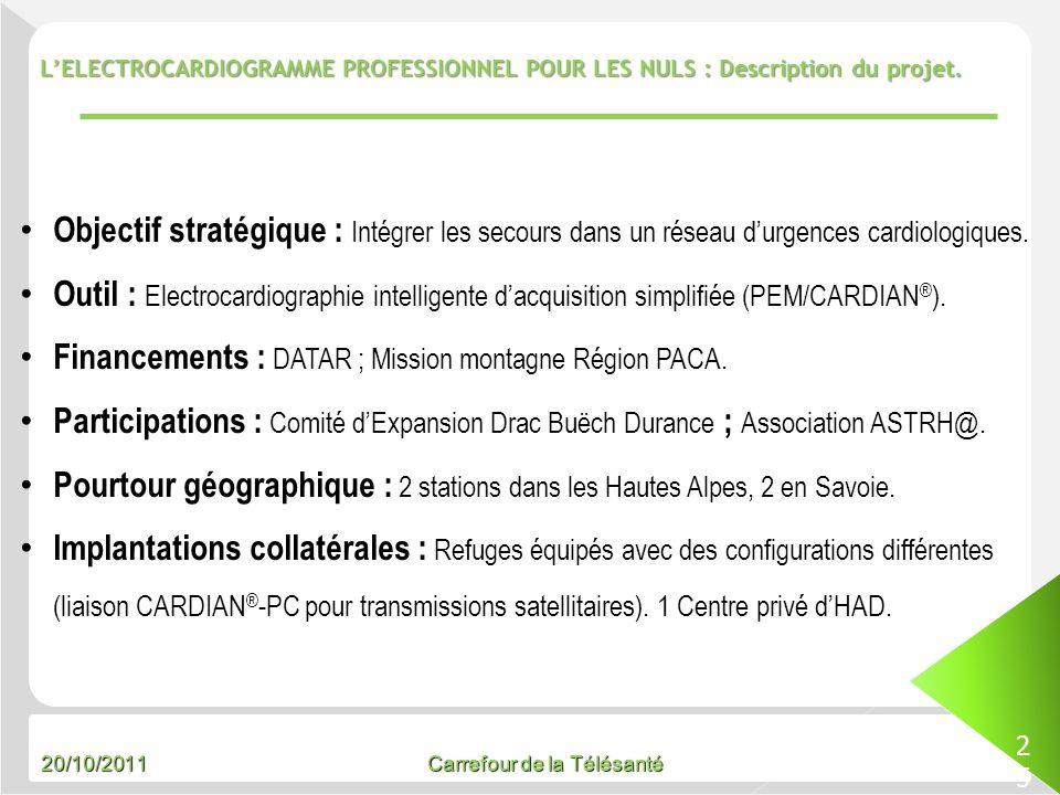 Financements : DATAR ; Mission montagne Région PACA.