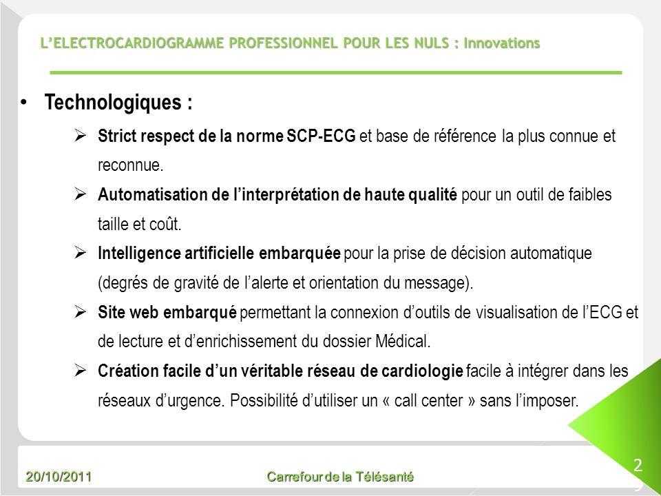 L'ELECTROCARDIOGRAMME PROFESSIONNEL POUR LES NULS : Innovations