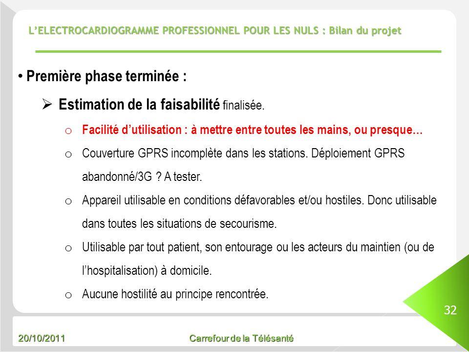 Première phase terminée : Estimation de la faisabilité finalisée.
