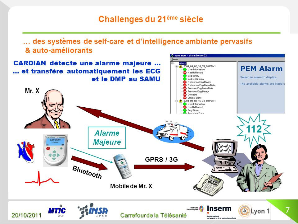 Challenges du 21ème siècle