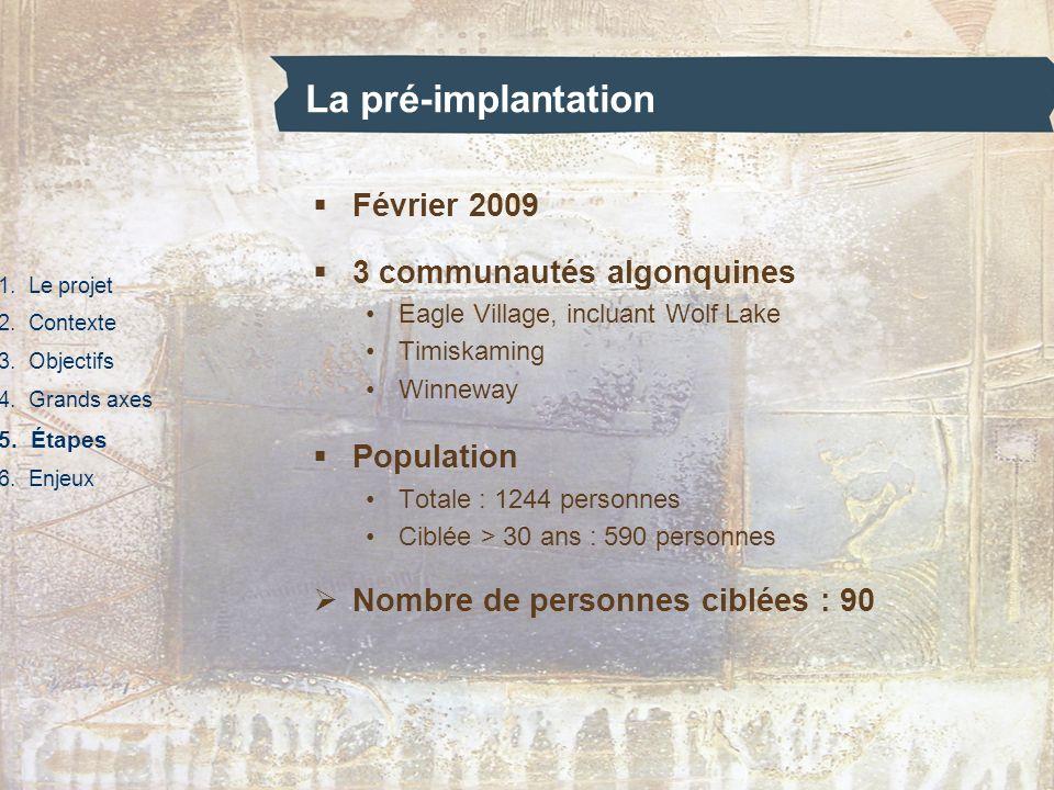 La pré-implantation Février 2009 3 communautés algonquines Population