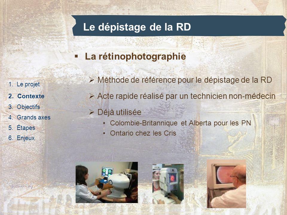 Le dépistage de la RD La rétinophotographie