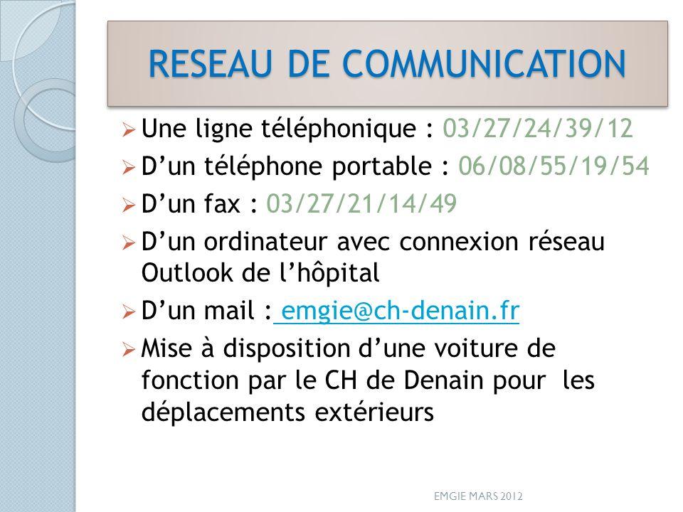 RESEAU DE COMMUNICATION