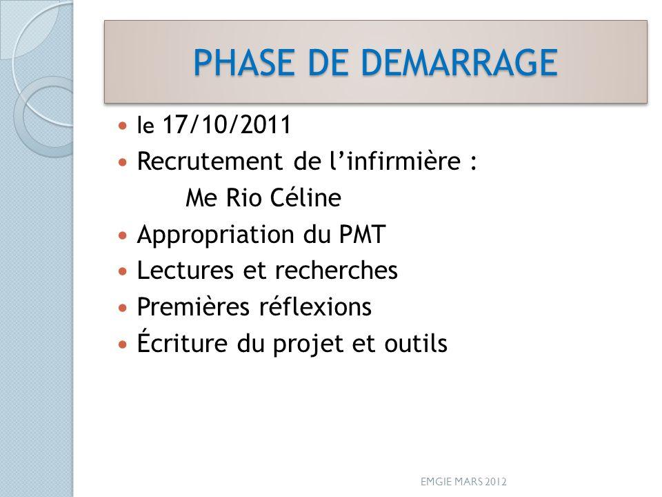 PHASE DE DEMARRAGE le 17/10/2011 Recrutement de l'infirmière :