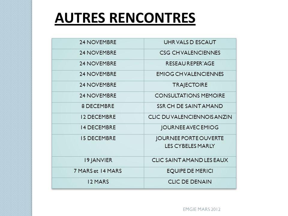 AUTRES RENCONTRES 24 NOVEMBRE UHR VALS D ESCAUT CSG CH VALENCIENNES