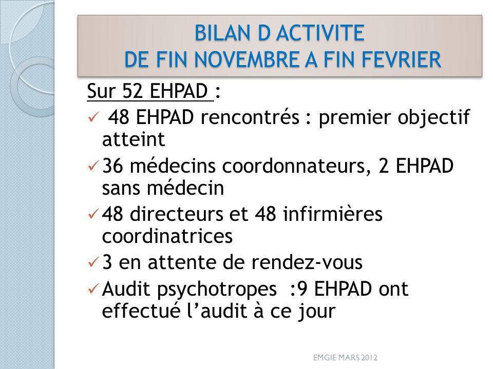BILAN D ACTIVITE DE FIN NOVEMBRE A FIN FEVRIER
