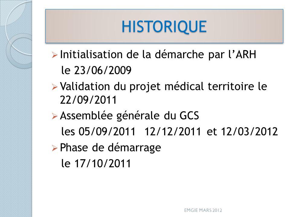 HISTORIQUE Initialisation de la démarche par l'ARH le 23/06/2009