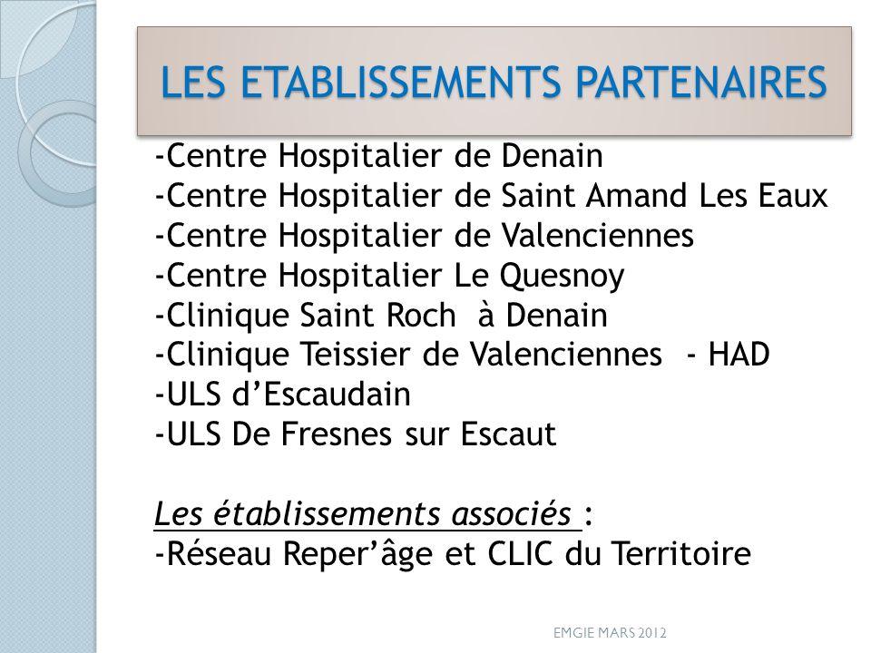 LES ETABLISSEMENTS PARTENAIRES