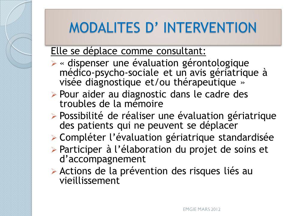 MODALITES D' INTERVENTION