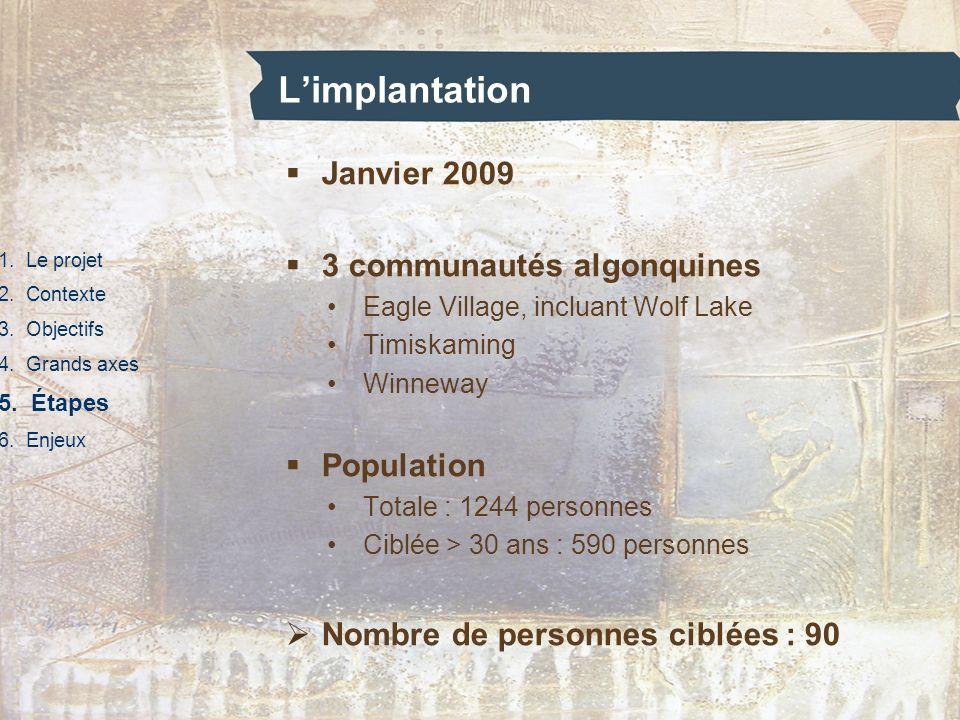 L'implantation Janvier 2009 3 communautés algonquines Population
