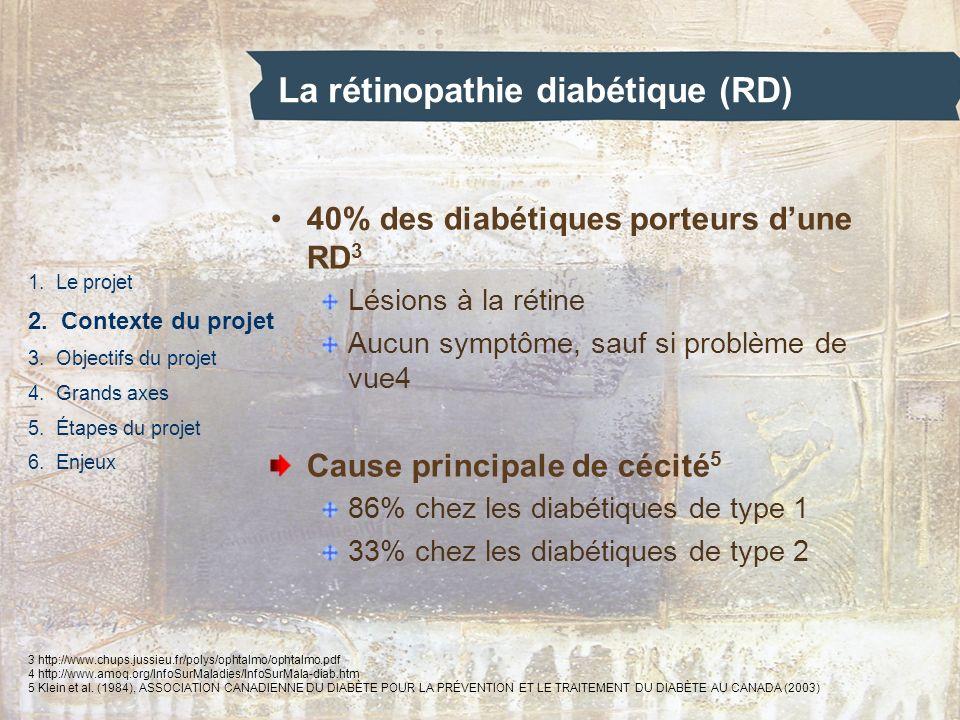 La rétinopathie diabétique (RD)