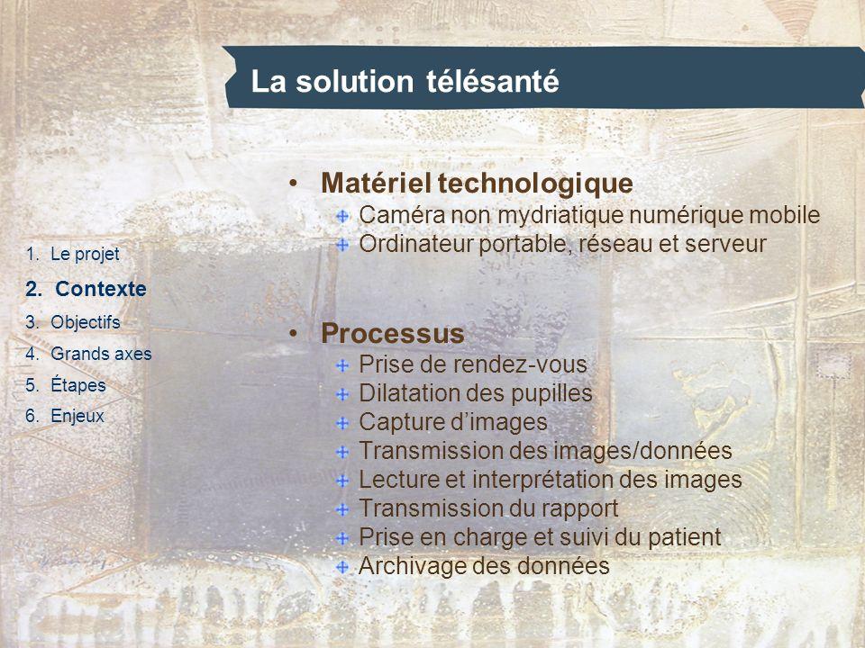 La solution télésanté Matériel technologique Processus