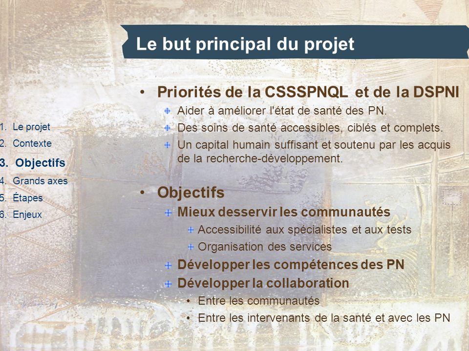 Le but principal du projet