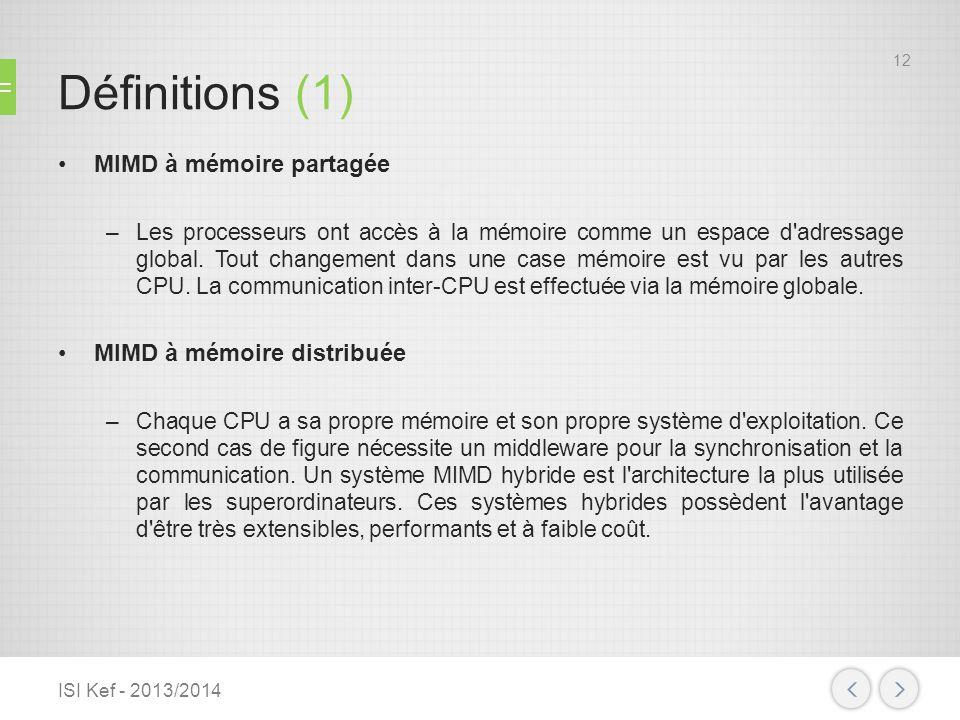 Définitions (1) MIMD à mémoire partagée MIMD à mémoire distribuée