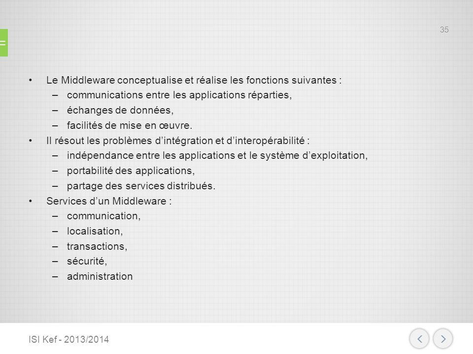 Le Middleware conceptualise et réalise les fonctions suivantes :