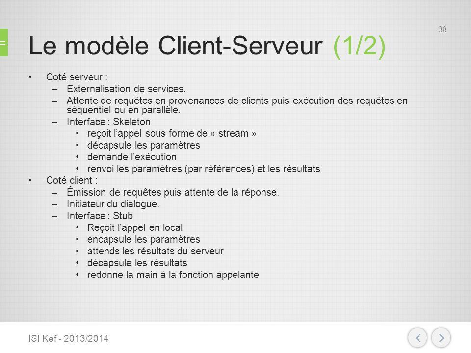 Le modèle Client-Serveur (1/2)