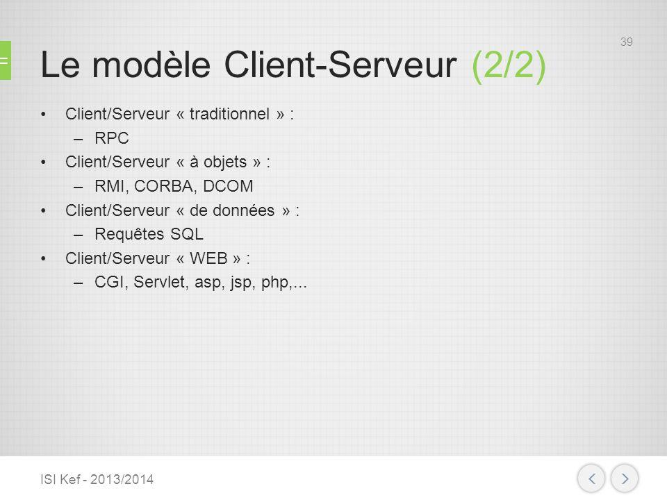 Le modèle Client-Serveur (2/2)