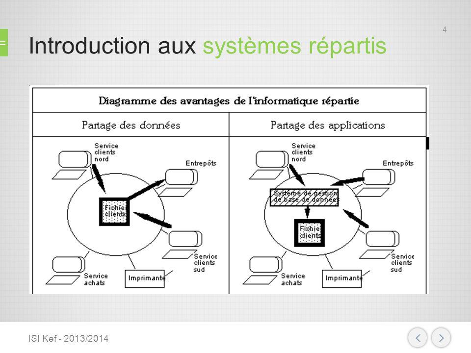 Introduction aux systèmes répartis