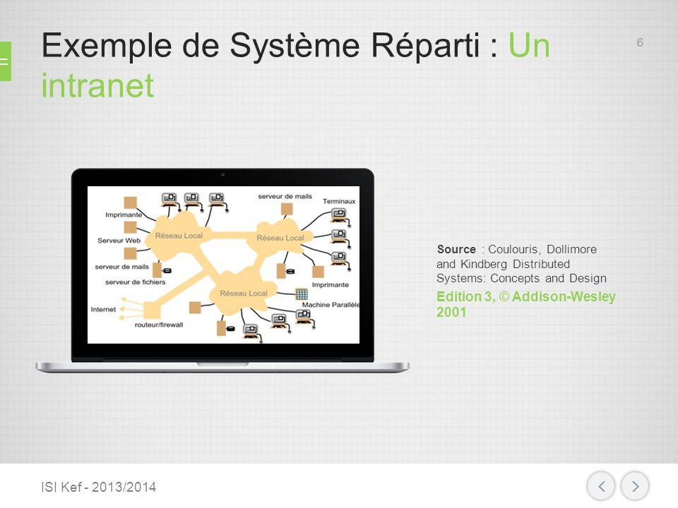 Exemple de Système Réparti : Un intranet