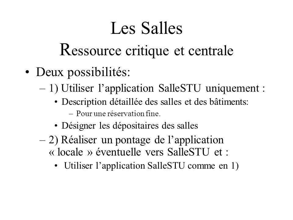 Les Salles Ressource critique et centrale