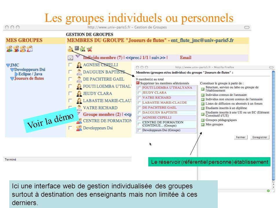 Les groupes individuels ou personnels