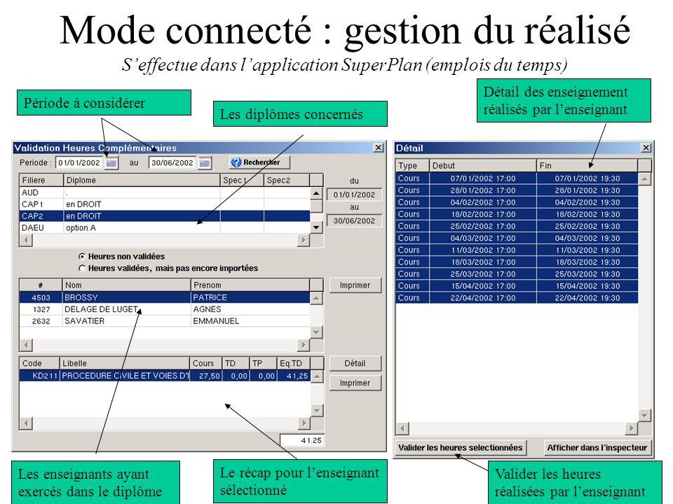 Mode connecté : gestion du réalisé S'effectue dans l'application SuperPlan (emplois du temps)