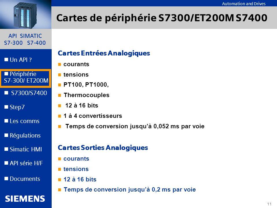 Cartes de périphérie S7300/ET200M S7400