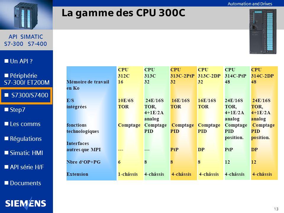 La gamme des CPU 300C Mémoire de travail en Ko E/S intégrées