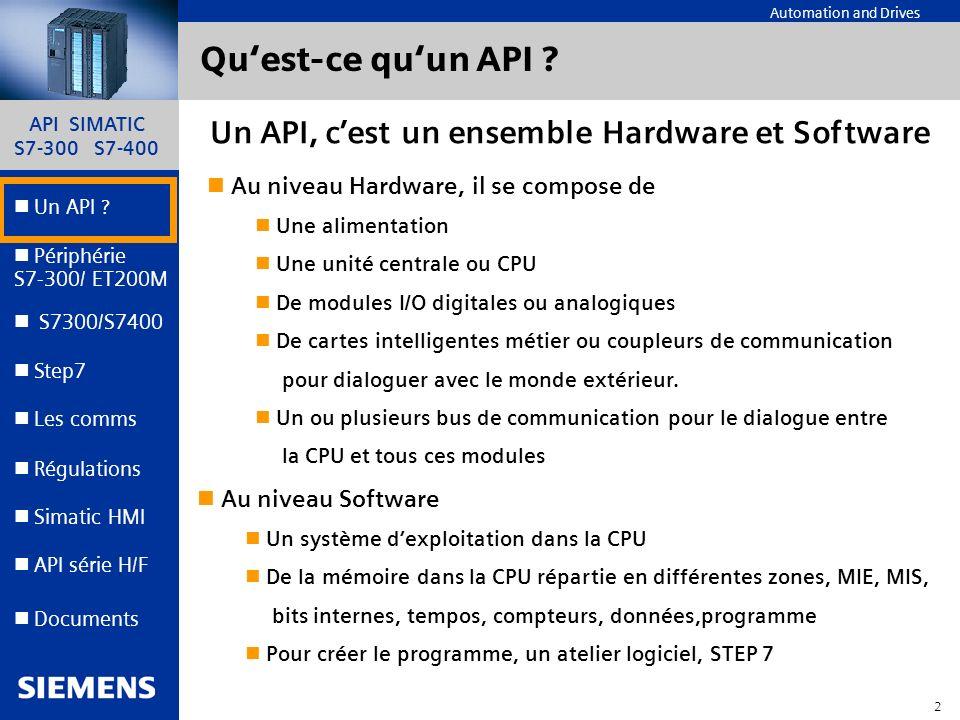 Qu'est-ce qu'un API Un API, c'est un ensemble Hardware et Software