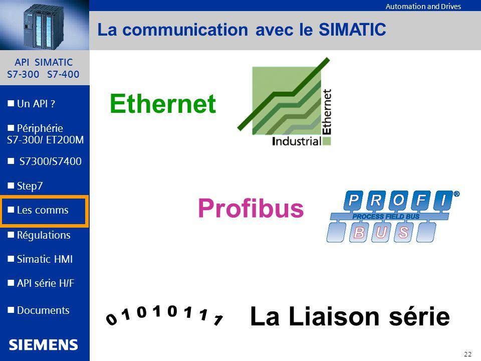 Ethernet Profibus La Liaison série 0 1 0 1 0 1 1 1
