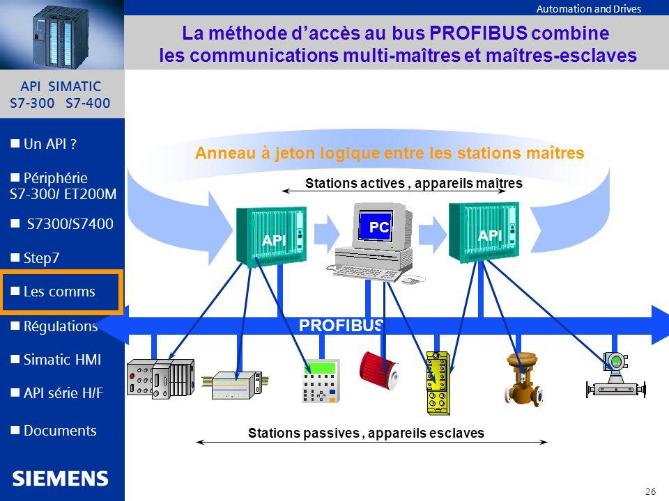 La méthode d'accès au bus PROFIBUS combine