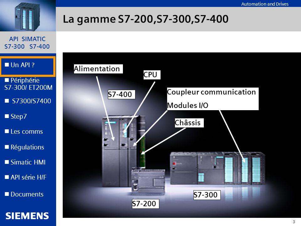 La gamme S7-200,S7-300,S7-400 Alimentation CPU Coupleur communication
