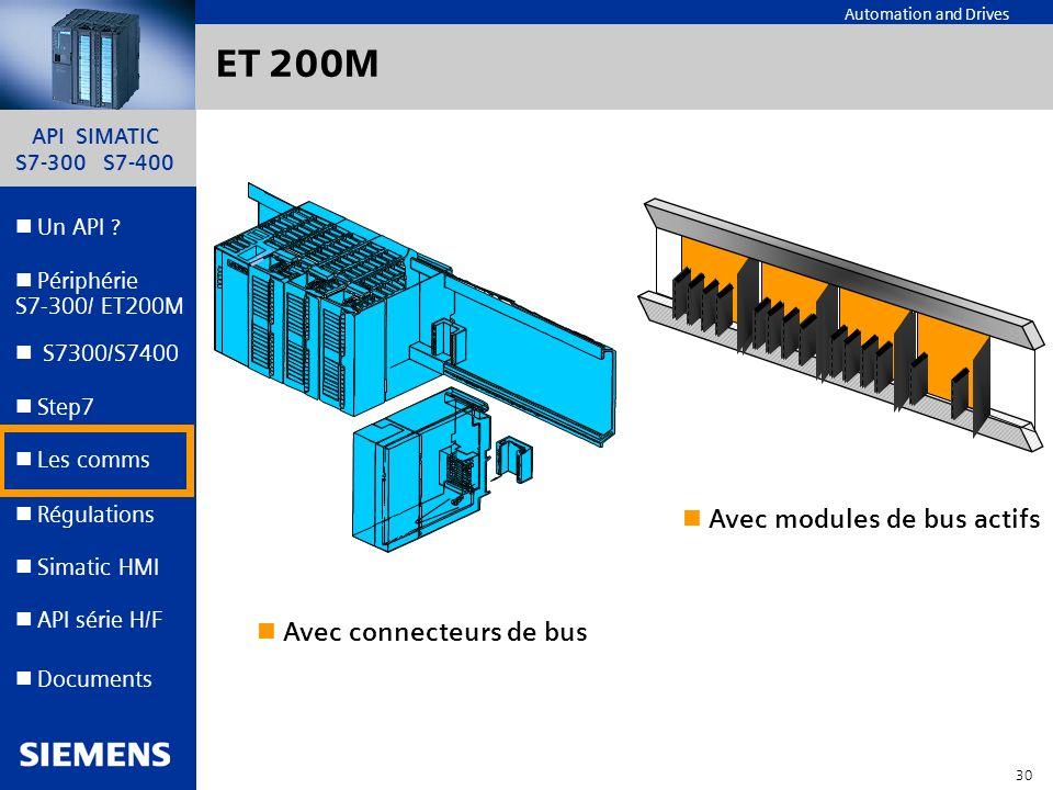 ET 200M Avec modules de bus actifs Avec connecteurs de bus