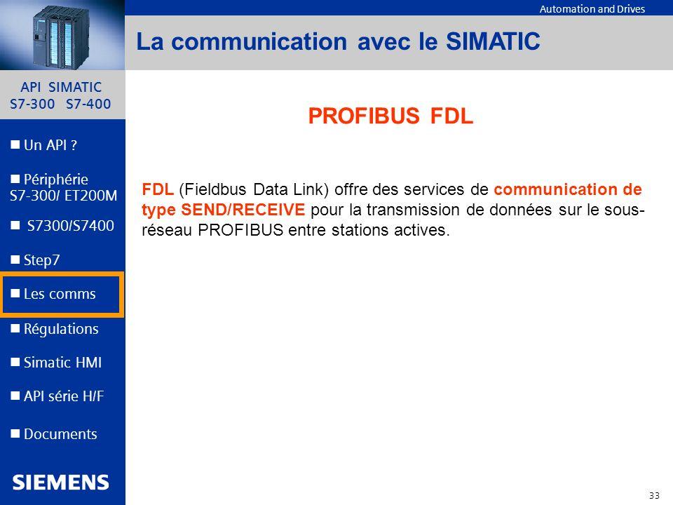 La communication avec le SIMATIC