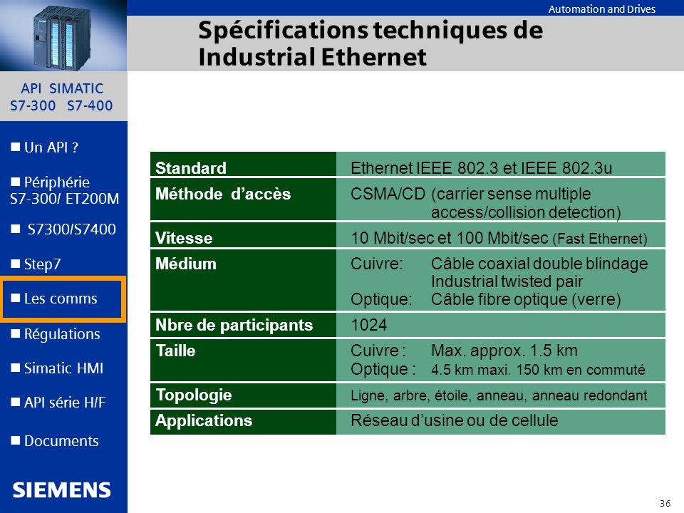 Spécifications techniques de Industrial Ethernet