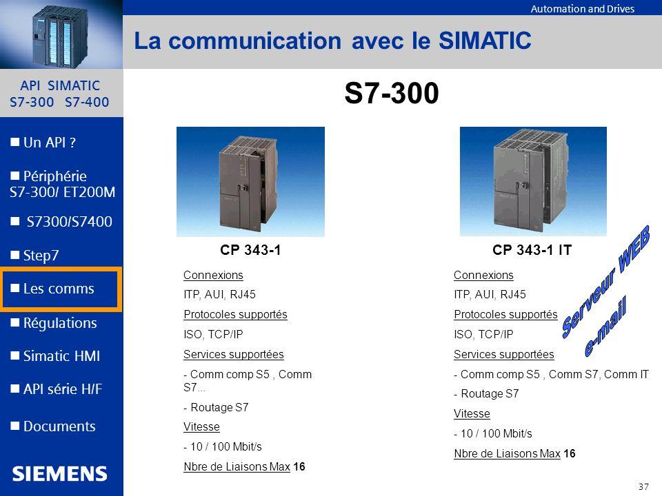 S7-300 La communication avec le SIMATIC Serveur WEB e-mail CP 343-1