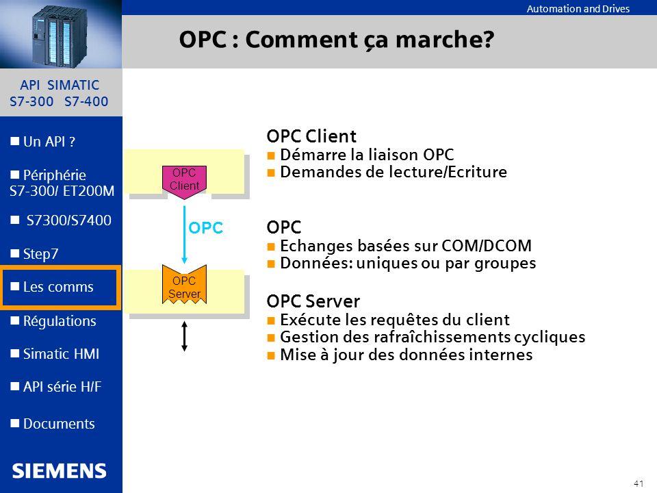 OPC : Comment ça marche OPC Client OPC OPC Server