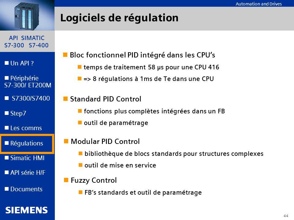 Logiciels de régulation