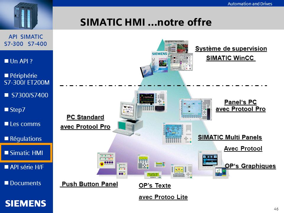 SIMATIC HMI …notre offre
