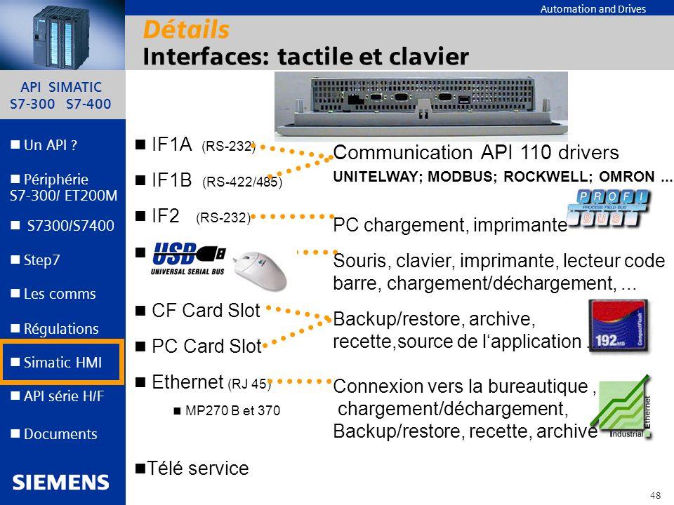 Détails Interfaces: tactile et clavier