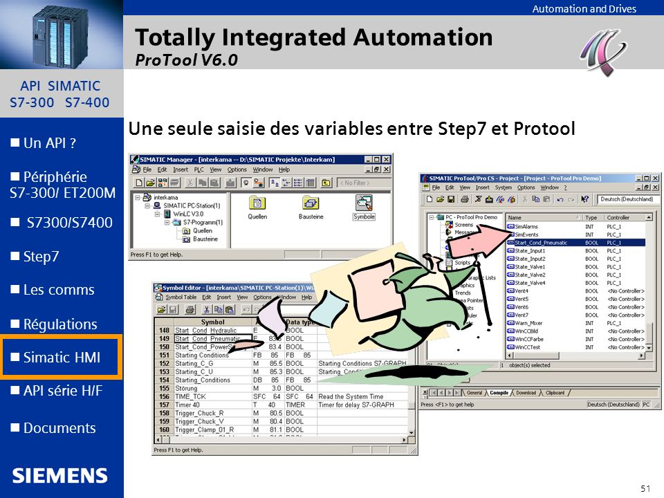 Totally Integrated Automation ProTool V6.0