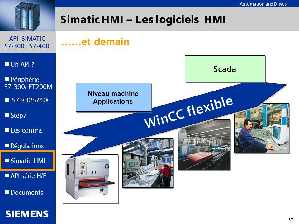 Simatic HMI – Les logiciels HMI