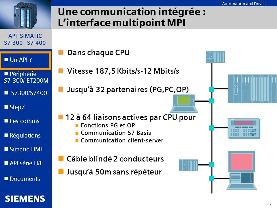 Une communication intégrée : L'interface multipoint MPI
