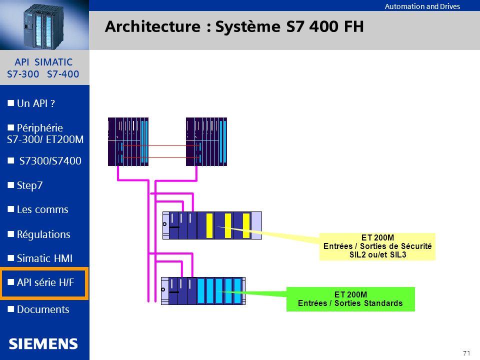 Architecture : Système S7 400 FH