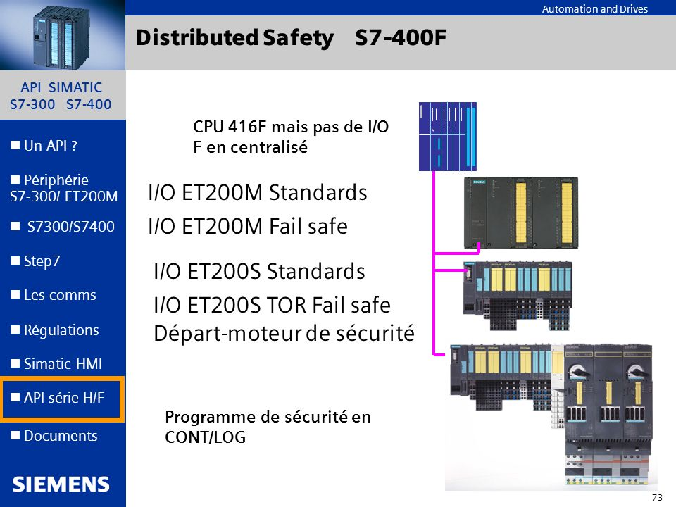 Distributed Safety S7-400F