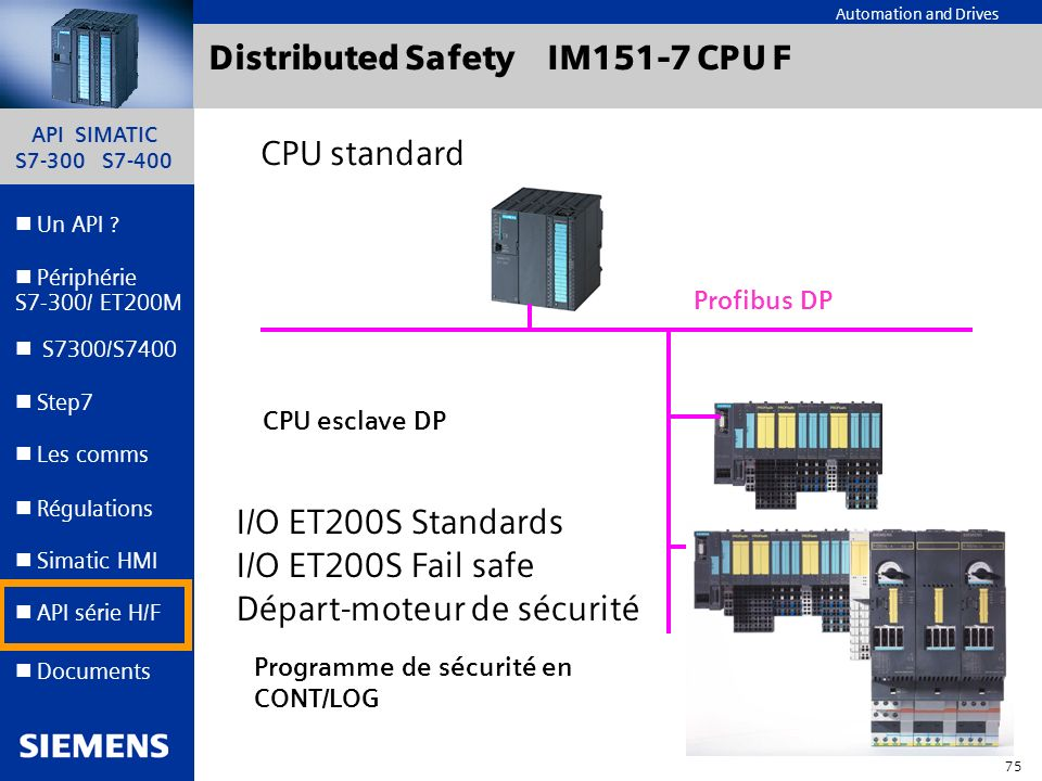 Distributed Safety IM151-7 CPU F