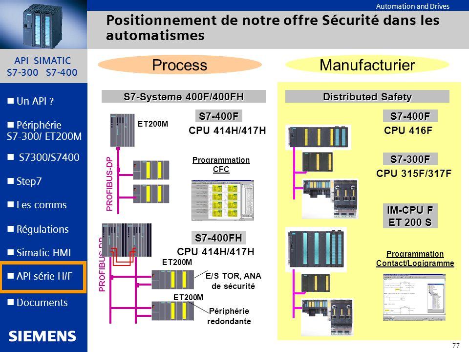 Positionnement de notre offre Sécurité dans les automatismes