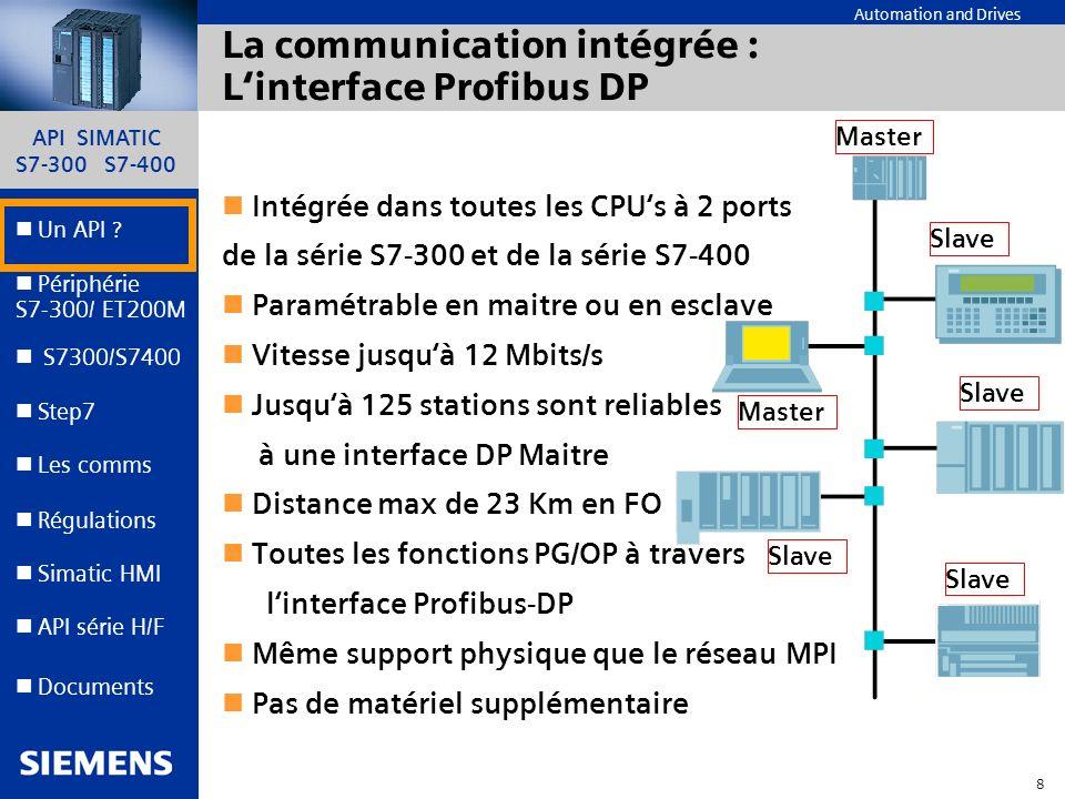 La communication intégrée : L'interface Profibus DP