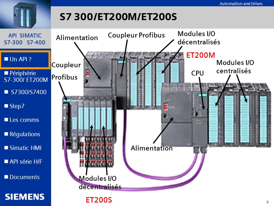 S7 300/ET200M/ET200S Modules I/O décentralisés Coupleur Profibus